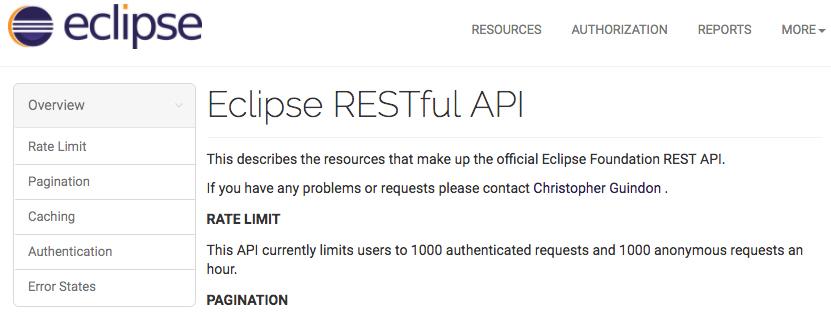 Documentation for api.eclipse.org